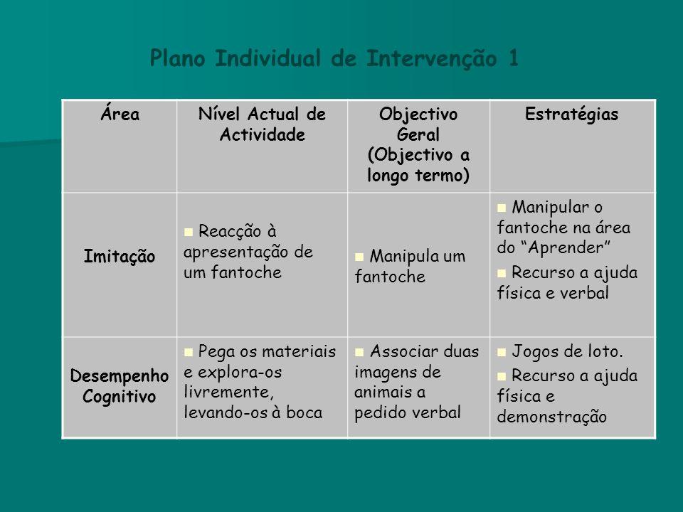 Plano Individual de Intervenção 1