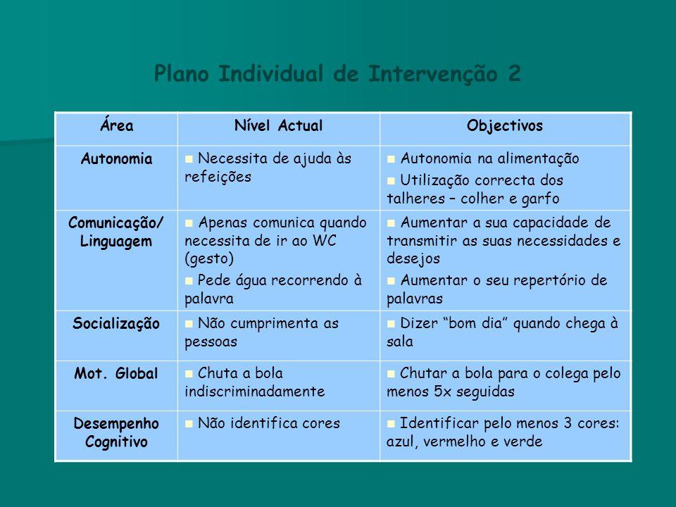 Plano Individual de Intervenção 2 Comunicação/ Linguagem