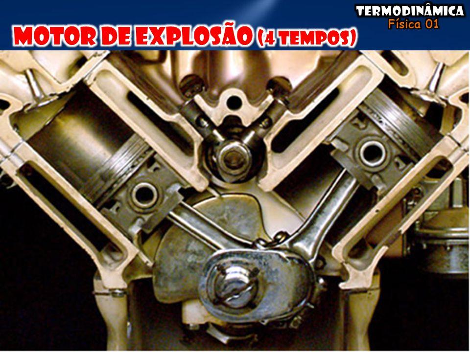 Motor de explosão (4 tempos)