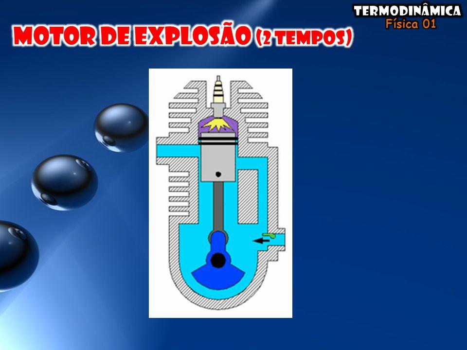 Motor de explosão (2 tempos)