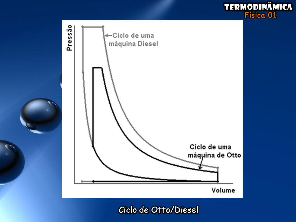 Ciclo de Otto/Diesel