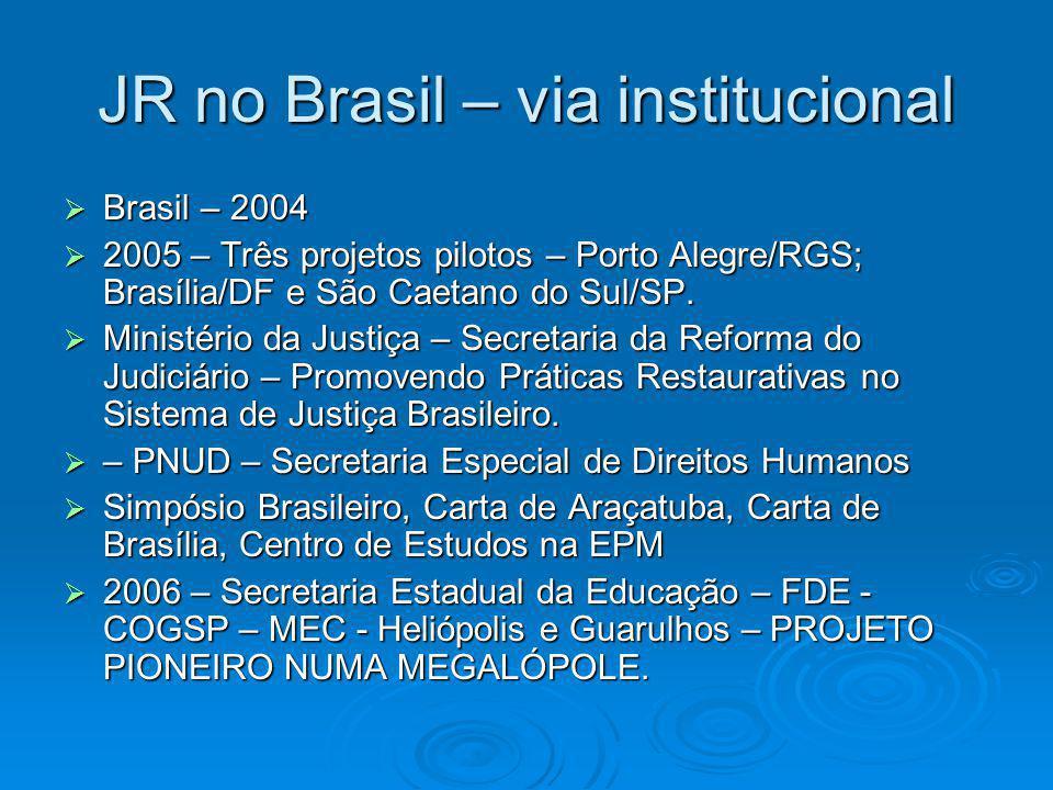 JR no Brasil – via institucional