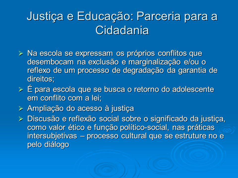 Justiça e Educação: Parceria para a Cidadania