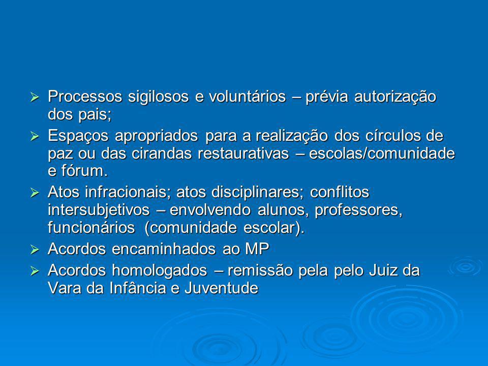 Processos sigilosos e voluntários – prévia autorização dos pais;
