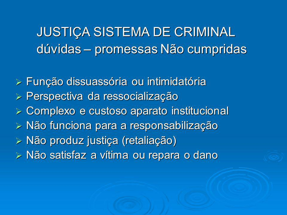 JUSTIÇA SISTEMA DE CRIMINAL