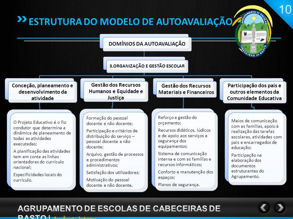 ESTRUTURA DO MODELO DE AUTOAVALIAÇÃO