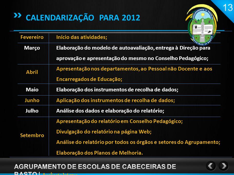 CALENDARIZAÇÃO PARA 2012 Fevereiro. Março. Abril. Maio. Junho. Julho. Setembro. Início das atividades;