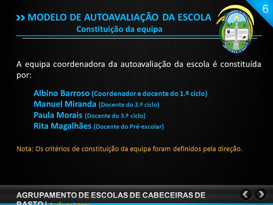 MODELO DE AUTOAVALIAÇÃO DA ESCOLA Constituição da equipa