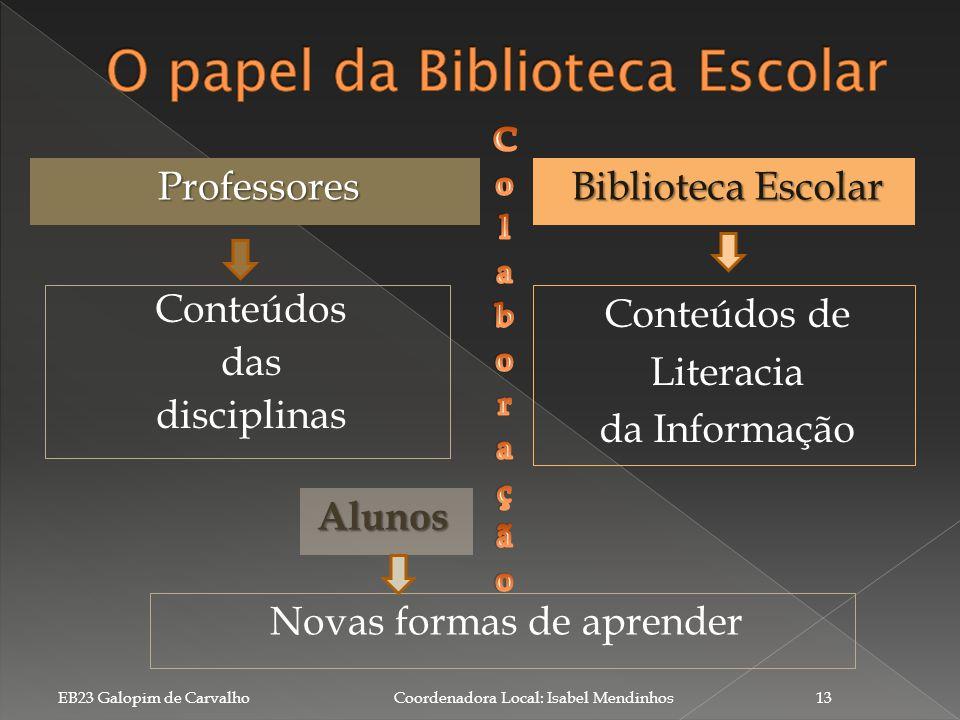 O papel da Biblioteca Escolar