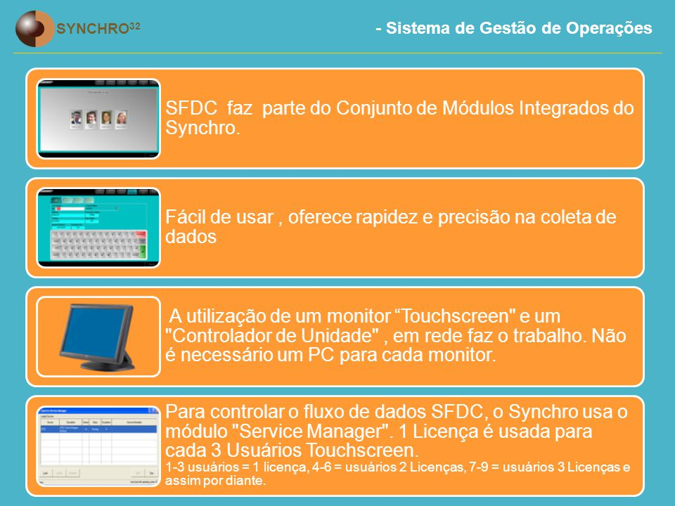 SFDC faz parte do Conjunto de Módulos Integrados do Synchro.