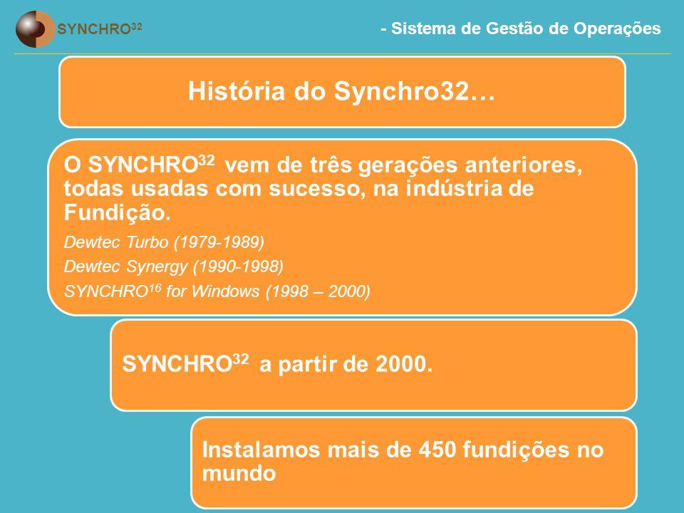 História do Synchro32… O SYNCHRO32 vem de três gerações anteriores, todas usadas com sucesso, na indústria de Fundição.
