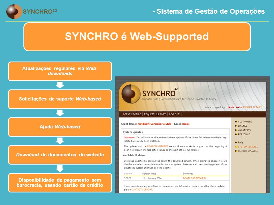 SYNCHRO é Web-Supported