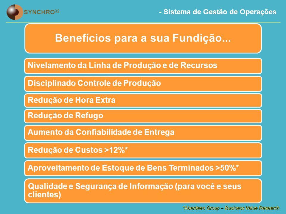 Benefícios para a sua Fundição...