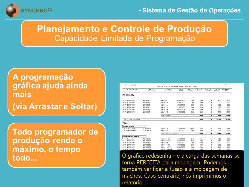 Planejamento e Controle de Produção Capacidade Limitada de Programação
