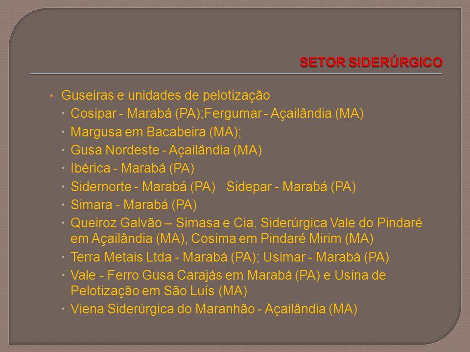 SETOR SIDERÚRGICO Guseiras e unidades de pelotização. Cosipar - Marabá (PA);Fergumar - Açailândia (MA)