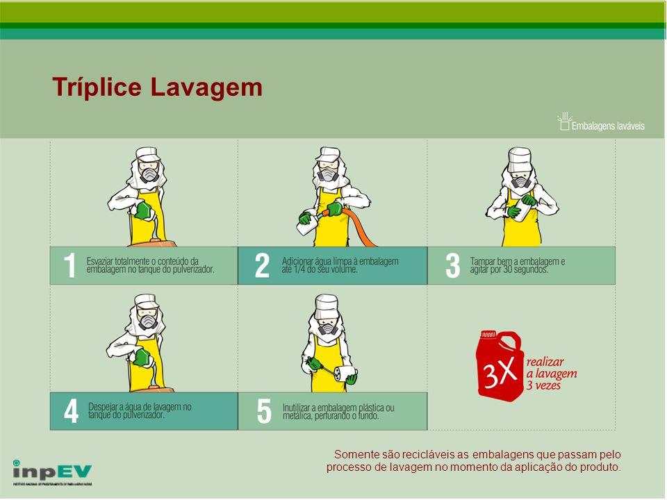 Tríplice Lavagem Somente são recicláveis as embalagens que passam pelo processo de lavagem no momento da aplicação do produto.