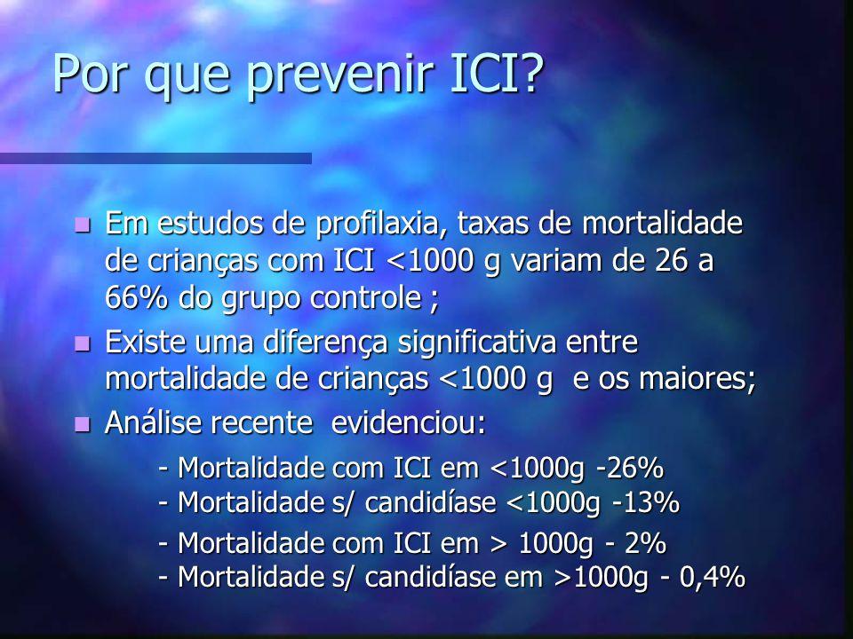 Por que prevenir ICI Em estudos de profilaxia, taxas de mortalidade de crianças com ICI <1000 g variam de 26 a 66% do grupo controle ;