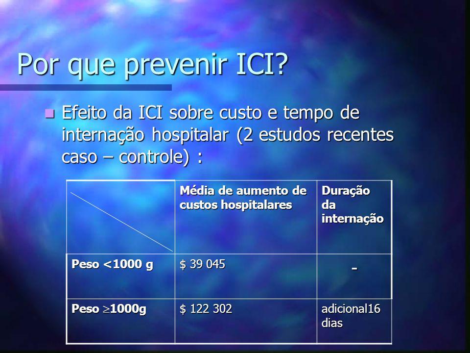 Por que prevenir ICI Efeito da ICI sobre custo e tempo de internação hospitalar (2 estudos recentes caso – controle) :