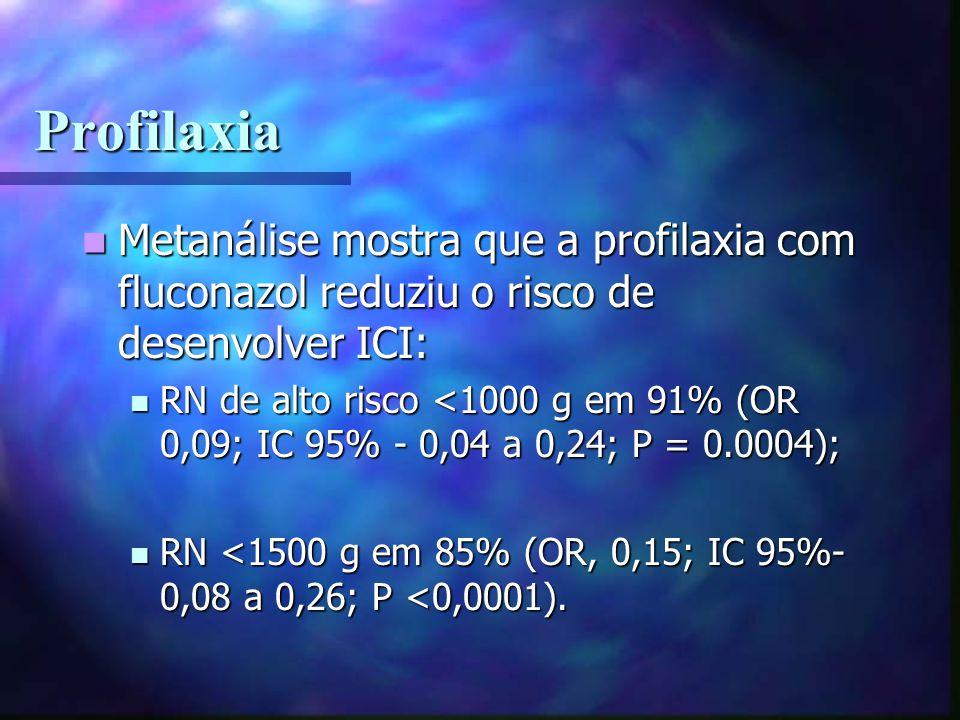 Profilaxia Metanálise mostra que a profilaxia com fluconazol reduziu o risco de desenvolver ICI: