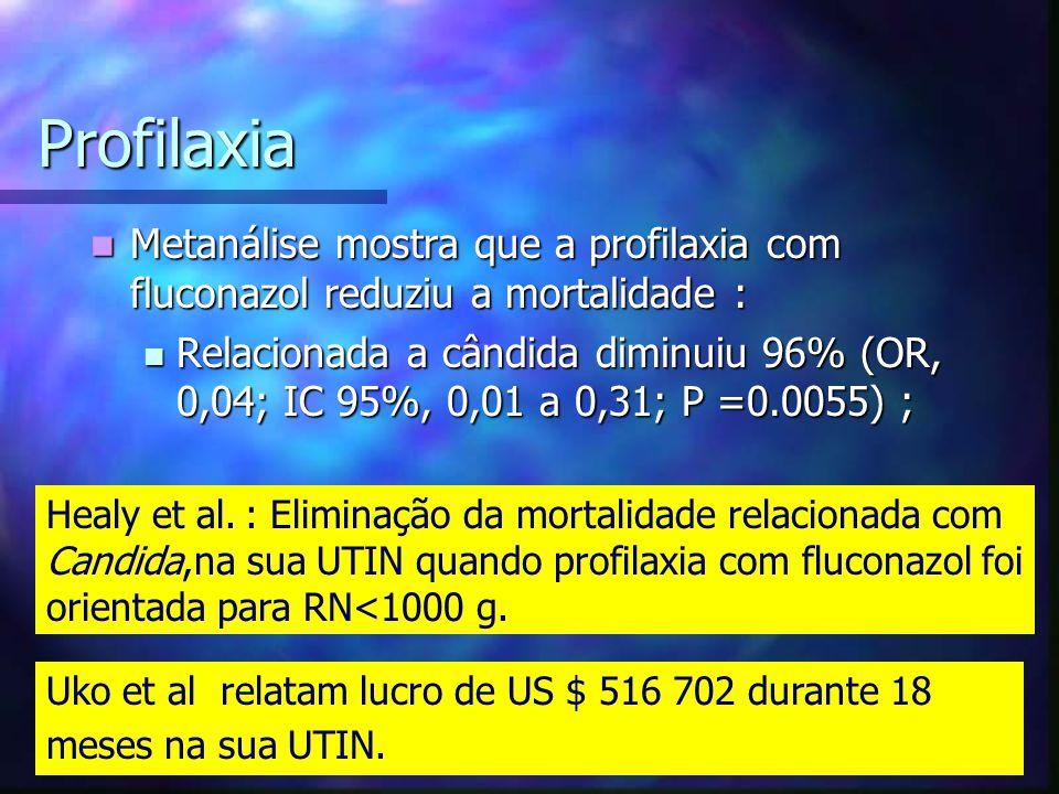 Profilaxia Metanálise mostra que a profilaxia com fluconazol reduziu a mortalidade :