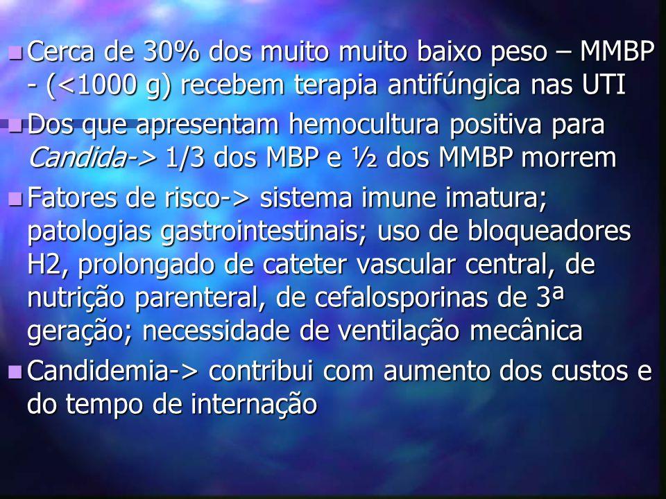 Cerca de 30% dos muito muito baixo peso – MMBP - (<1000 g) recebem terapia antifúngica nas UTI