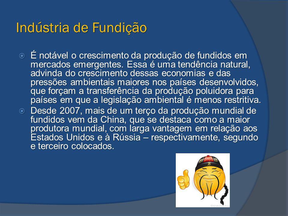 Indústria de Fundição