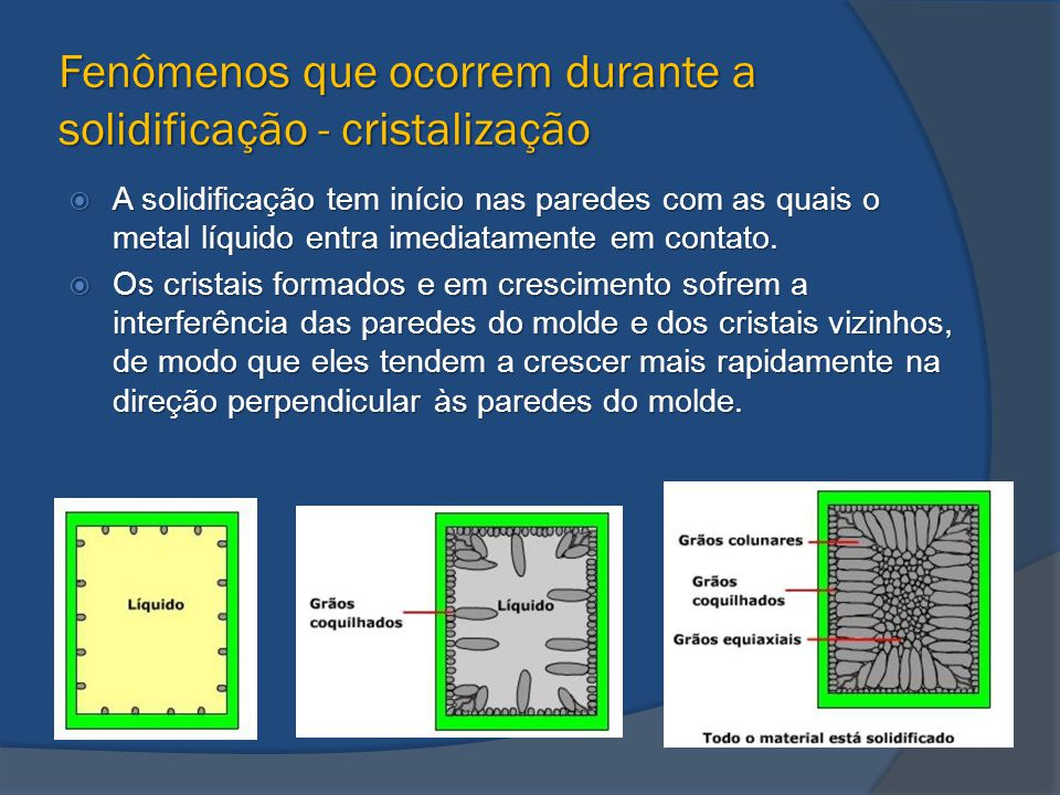 Fenômenos que ocorrem durante a solidificação - cristalização
