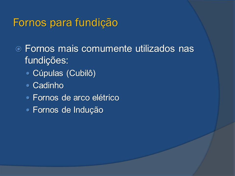 Fornos para fundição Fornos mais comumente utilizados nas fundições: