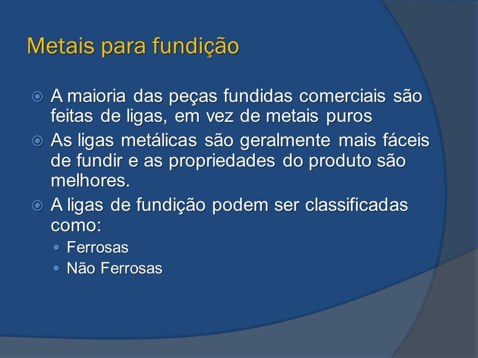 Metais para fundição A maioria das peças fundidas comerciais são feitas de ligas, em vez de metais puros.