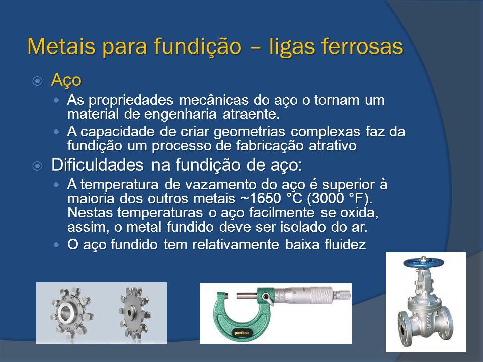 Metais para fundição – ligas ferrosas