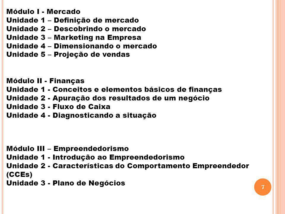 Módulo I - Mercado Unidade 1 – Definição de mercado. Unidade 2 – Descobrindo o mercado. Unidade 3 – Marketing na Empresa.