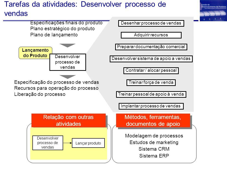 Tarefas da atividades: Desenvolver processo de vendas