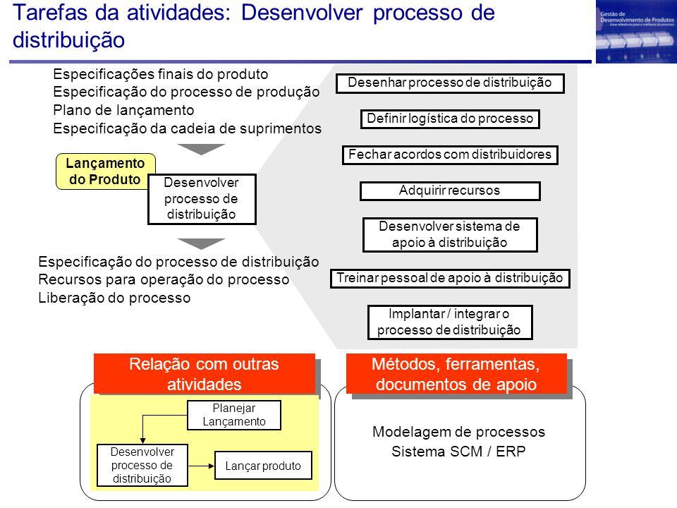 Tarefas da atividades: Desenvolver processo de distribuição