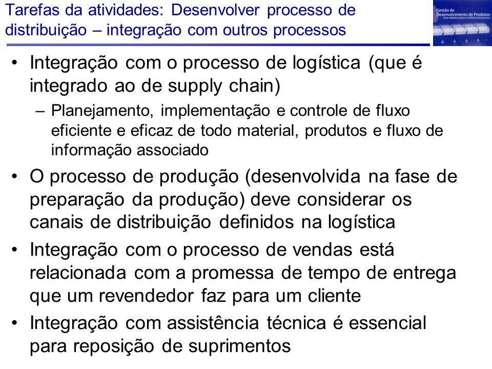 Tarefas da atividades: Desenvolver processo de distribuição – integração com outros processos