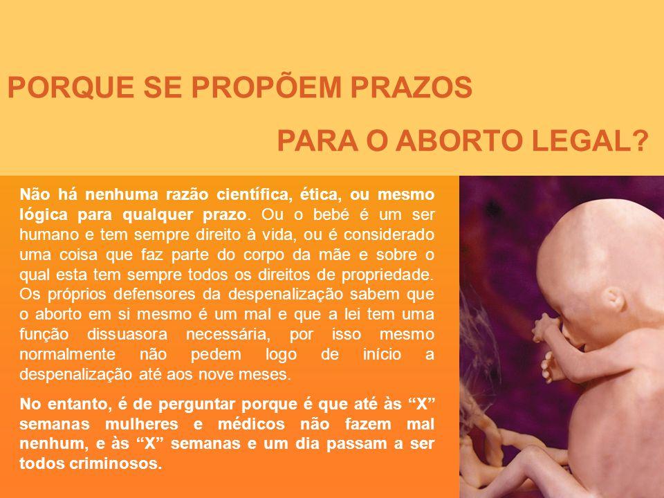 PORQUE SE PROPÕEM PRAZOS PARA O ABORTO LEGAL