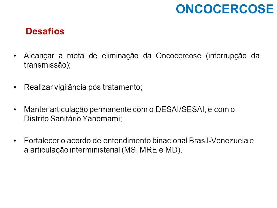 ONCOCERCOSE Desafios. Alcançar a meta de eliminação da Oncocercose (interrupção da transmissão); Realizar vigilância pós tratamento;