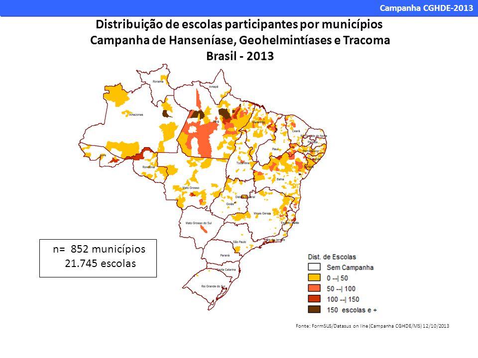 Distribuição de escolas participantes por municípios
