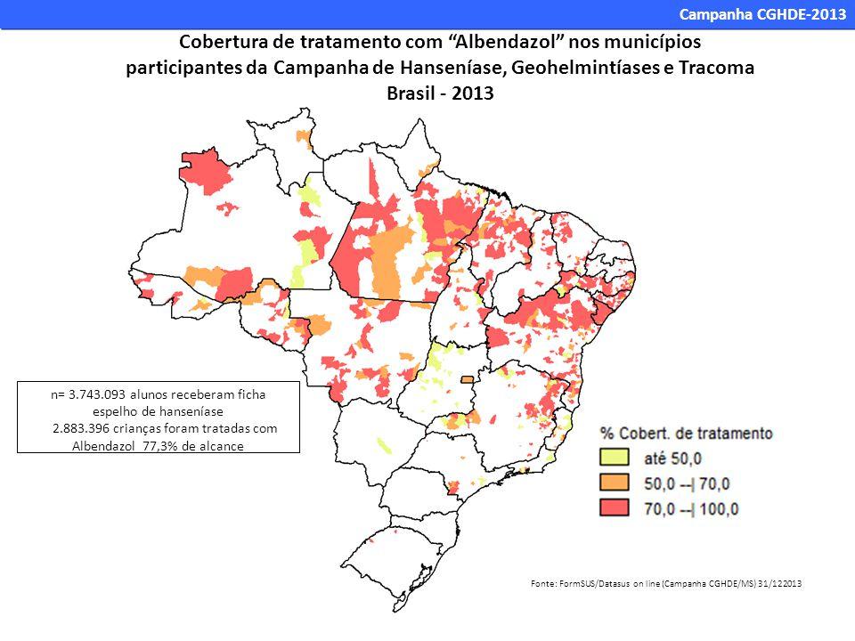 Cobertura de tratamento com Albendazol nos municípios