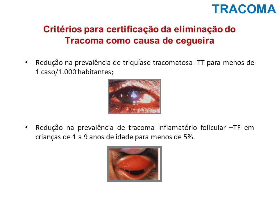 TRACOMA Critérios para certificação da eliminação do Tracoma como causa de cegueira.