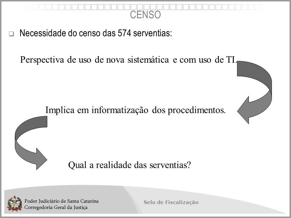 CENSO Necessidade do censo das 574 serventias: