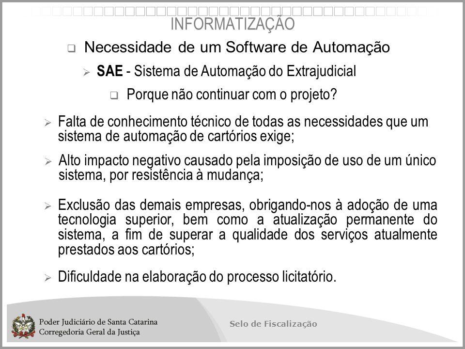 INFORMATIZAÇÃO Necessidade de um Software de Automação
