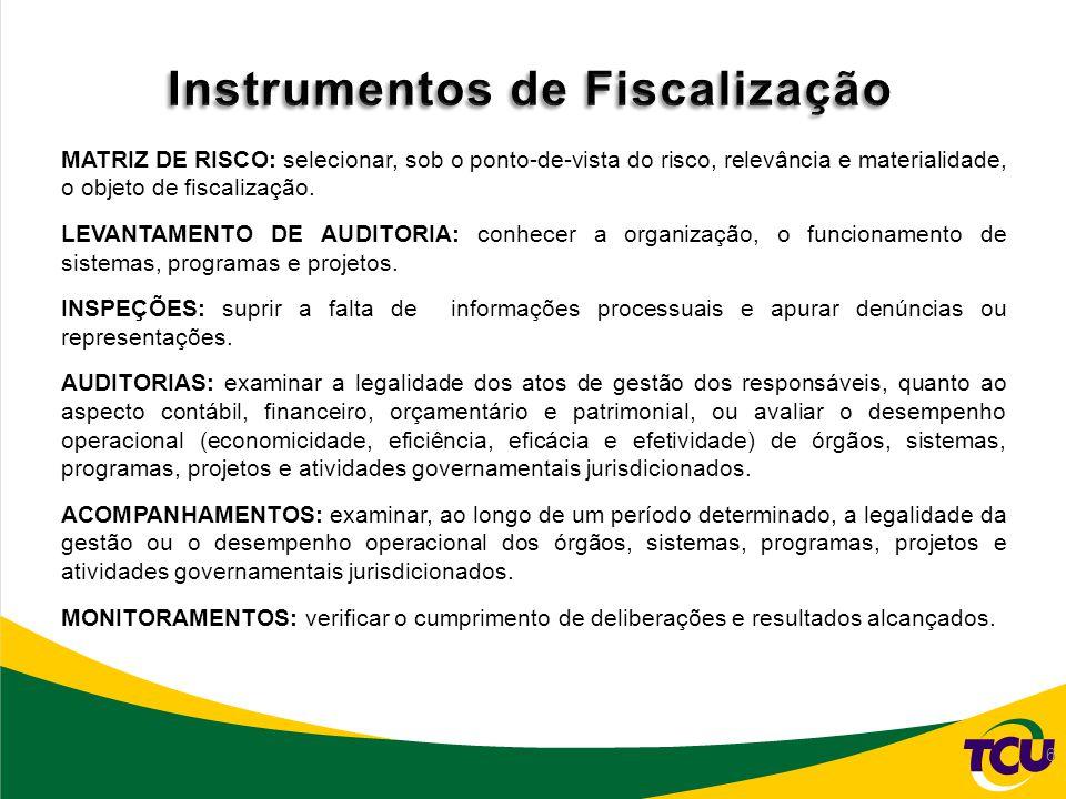 Instrumentos de Fiscalização
