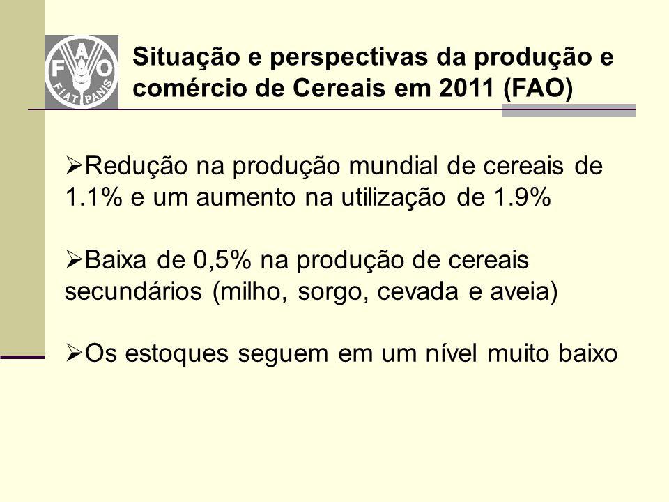 Situação e perspectivas da produção e comércio de Cereais em 2011 (FAO)