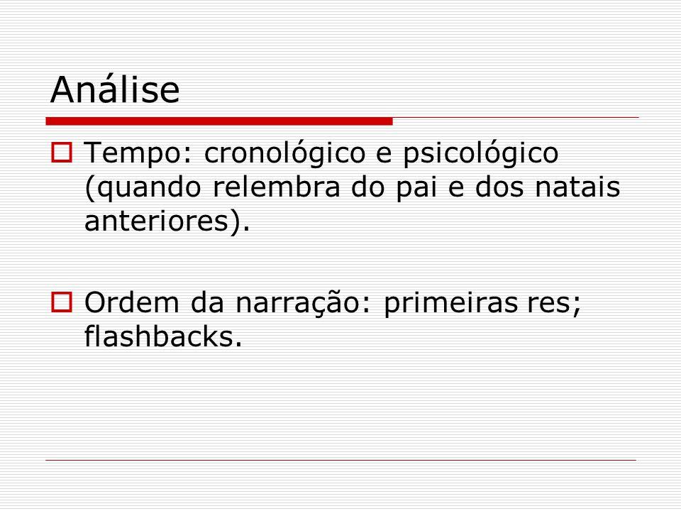 Análise Tempo: cronológico e psicológico (quando relembra do pai e dos natais anteriores).