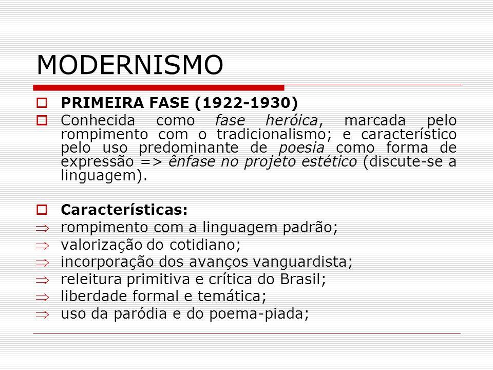 MODERNISMO PRIMEIRA FASE (1922-1930)