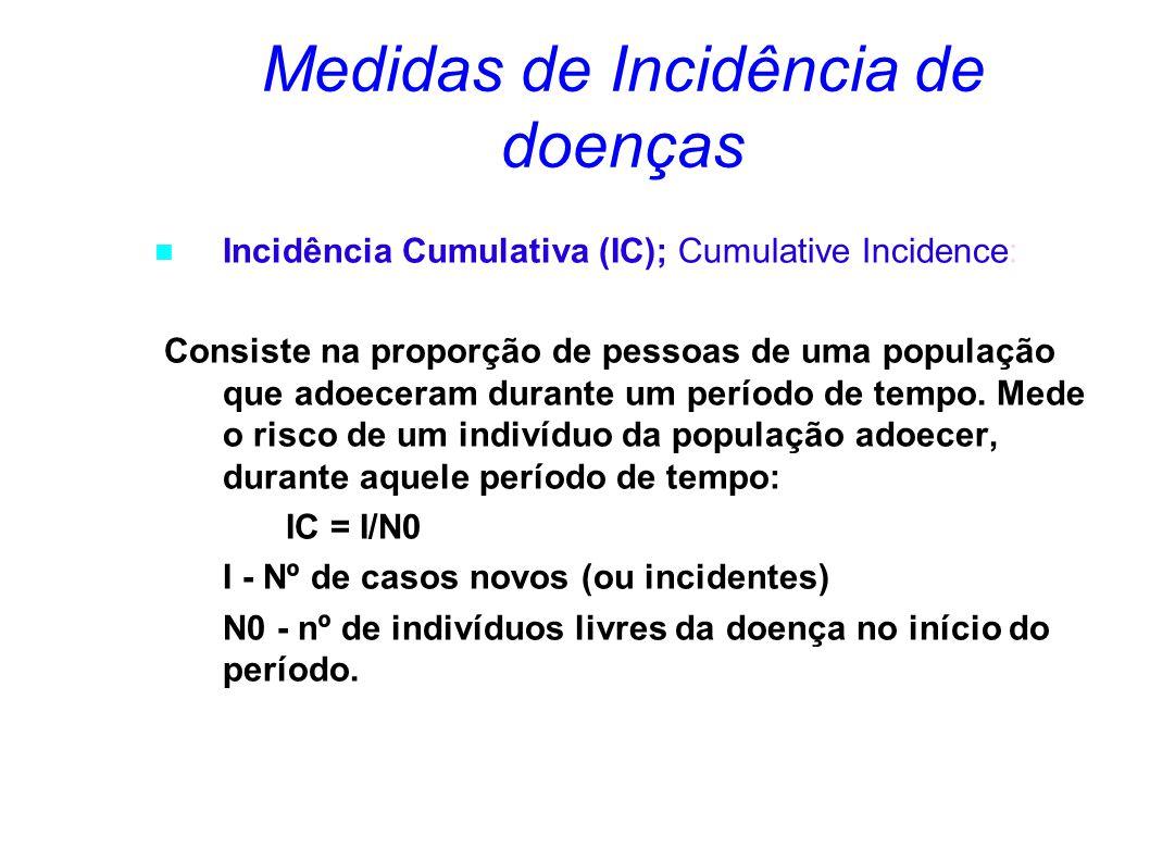 Medidas de Incidência de doenças