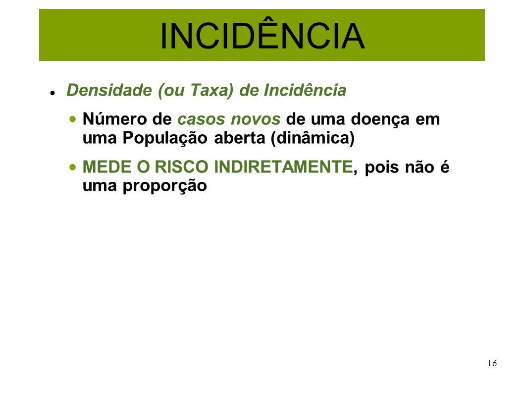 INCIDÊNCIA Densidade (ou Taxa) de Incidência