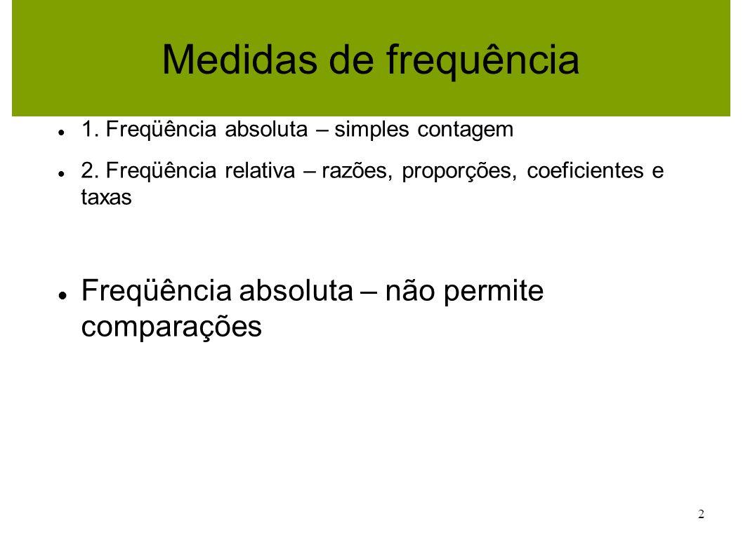 Medidas de frequência Freqüência absoluta – não permite comparações