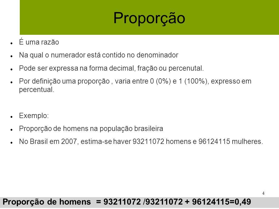 Proporção Proporção de homens = 93211072 /93211072 + 96124115=0,49