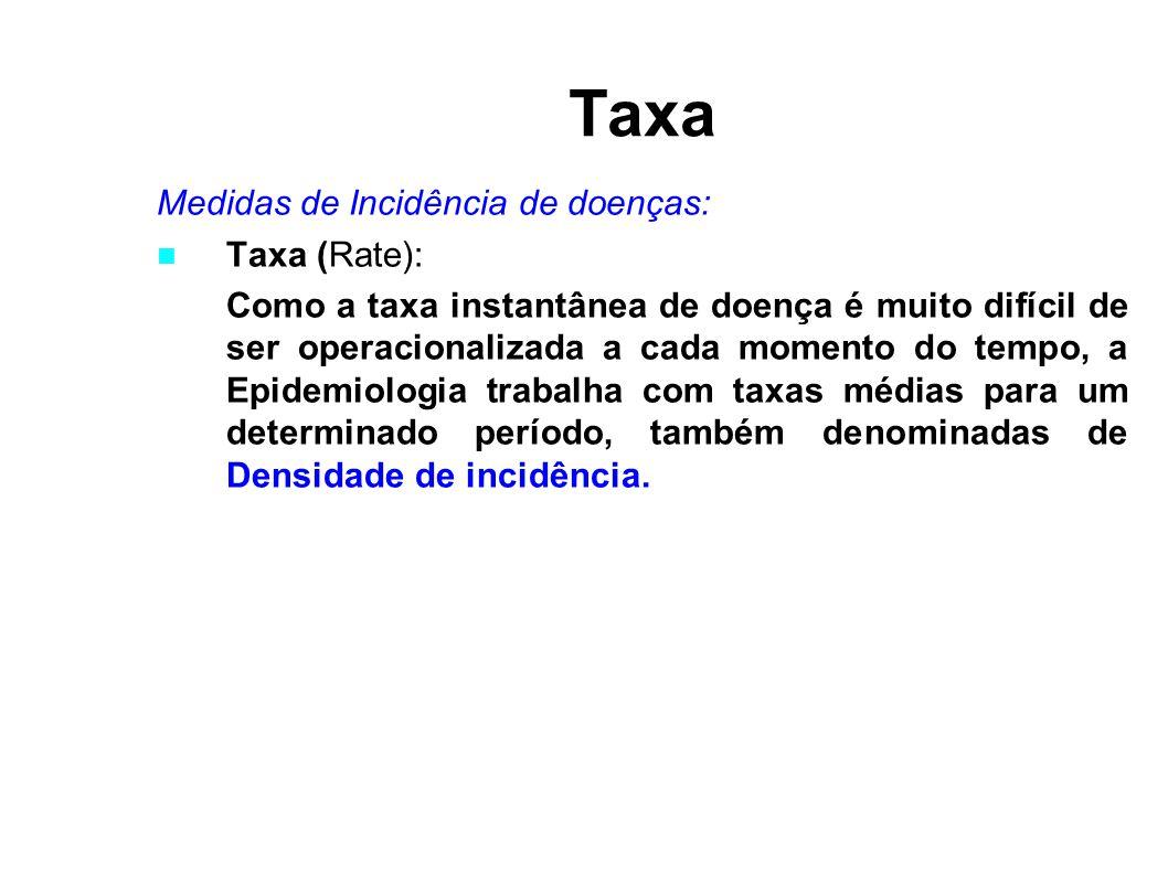 Taxa Medidas de Incidência de doenças: Taxa (Rate):